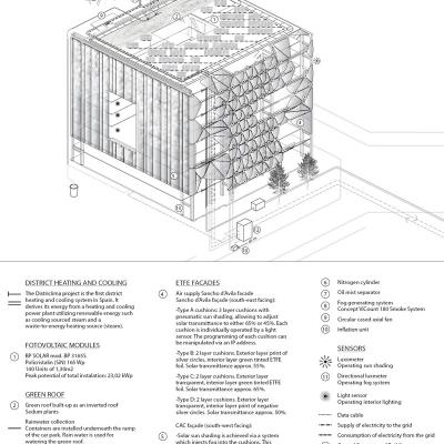 32 Media-ICT / Cloud 9 Architects (Enric Ruiz-Geli)